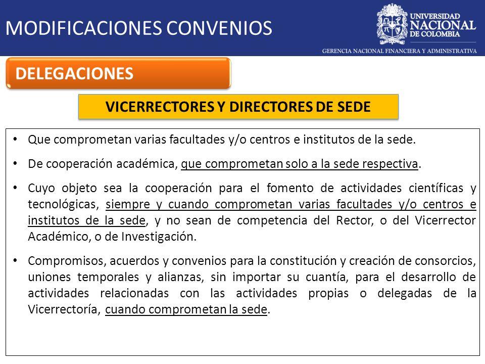 VICERRECTORES Y DIRECTORES DE SEDE MODIFICACIONES CONVENIOS DELEGACIONES Que comprometan varias facultades y/o centros e institutos de la sede. De coo