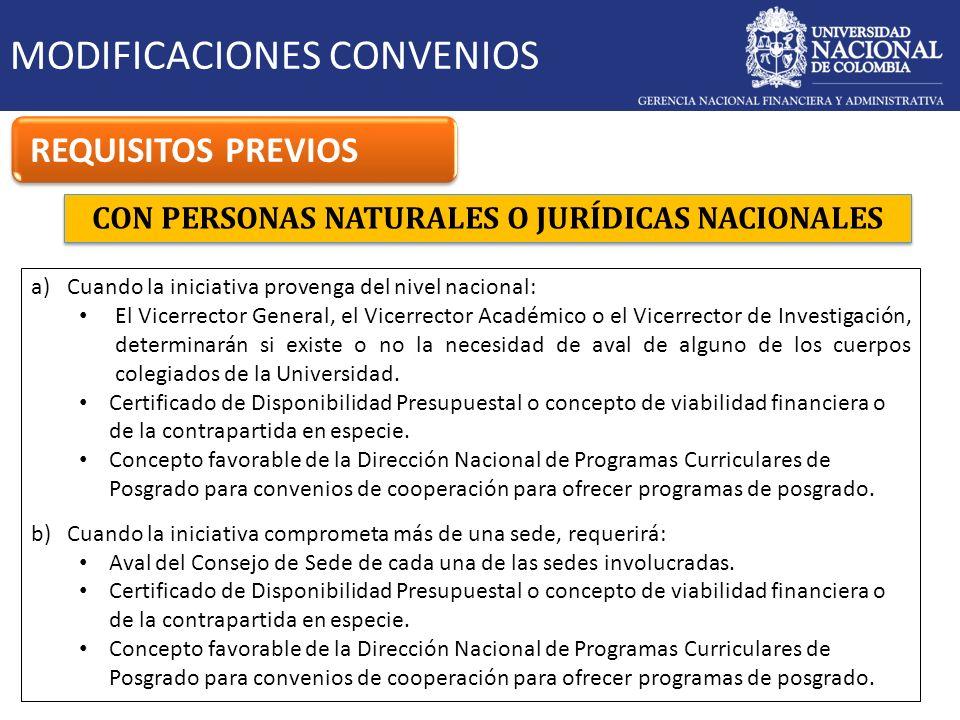 CON PERSONAS NATURALES O JURÍDICAS NACIONALES MODIFICACIONES CONVENIOS REQUISITOS PREVIOS a)Cuando la iniciativa provenga del nivel nacional: El Vicer