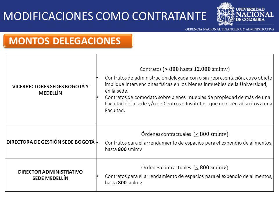 MODIFICACIONES COMO CONTRATANTE MONTOS DELEGACIONES VICERRECTORES SEDES BOGOTÁ Y MEDELLÍN Contratos (> 800 hasta 12.000 smlmv) Contratos de administra