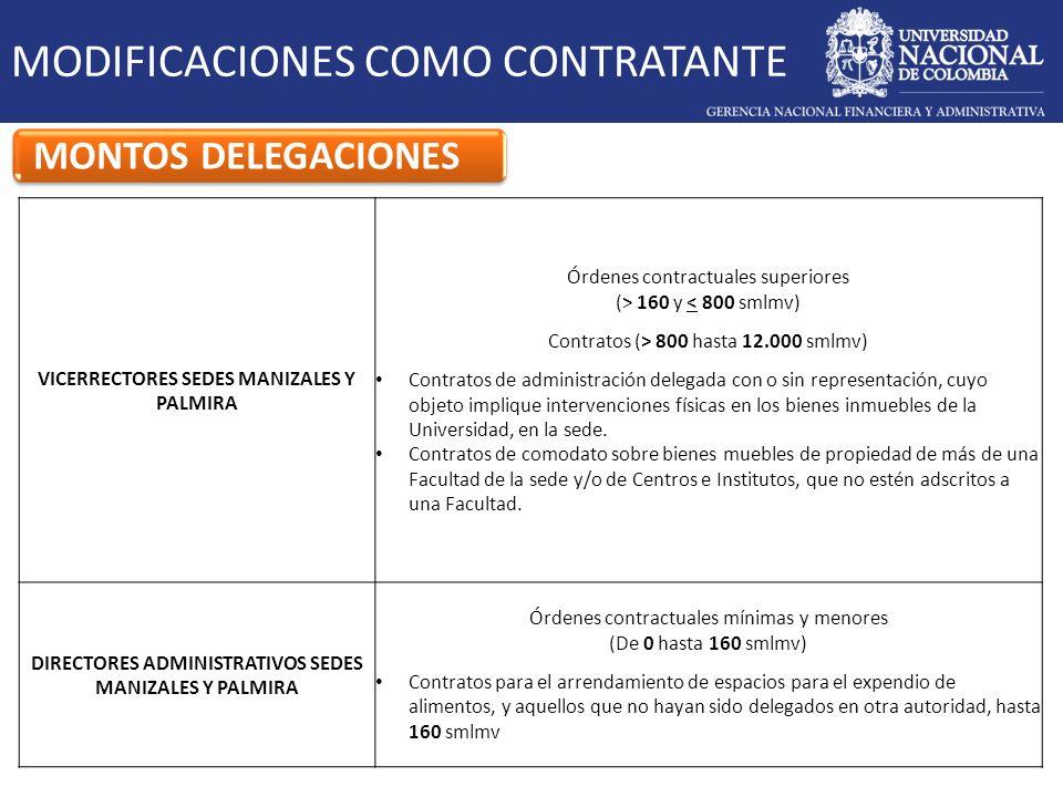 MODIFICACIONES COMO CONTRATISTA MONTOS DELEGACIONES Modificadas GERENTE NACIONAL FINANCIERO Y ADMINISTRATIVO De 0 a 12.000 smlmv VICERECTORES DE SEDEDe 0 a 12.000 smlmv DIRECTORES DE SEDE PRESENCIA NACIONAL De 0 a 2.000 smlmv DIRECTORES DE UNIMEDIOS Y DE EDITORIAL UN De 0 a 2.000 smlmv