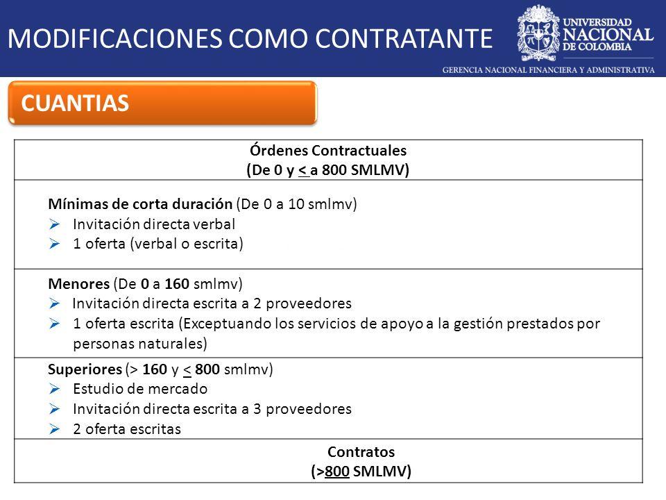 MODIFICACIONES COMO CONTRATANTE CUANTIAS Órdenes Contractuales (De 0 y < a 800 SMLMV) Mínimas de corta duración (De 0 a 10 smlmv) Invitación directa v