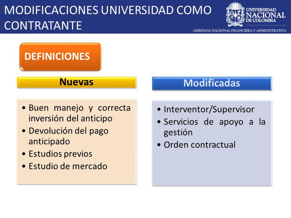MODIFICACIONES UNIVERSIDAD COMO CONTRATANTE DEFINICIONES Nuevas Buen manejo y correcta inversión del anticipo Devolución del pago anticipado Estudios