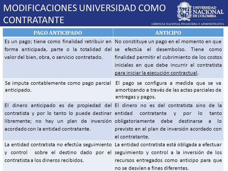 MODIFICACIONES UNIVERSIDAD COMO CONTRATANTE PAGO ANTICIPADOANTICIPO Es un pago; tiene como finalidad retribuir en forma anticipada, parte o la totalid