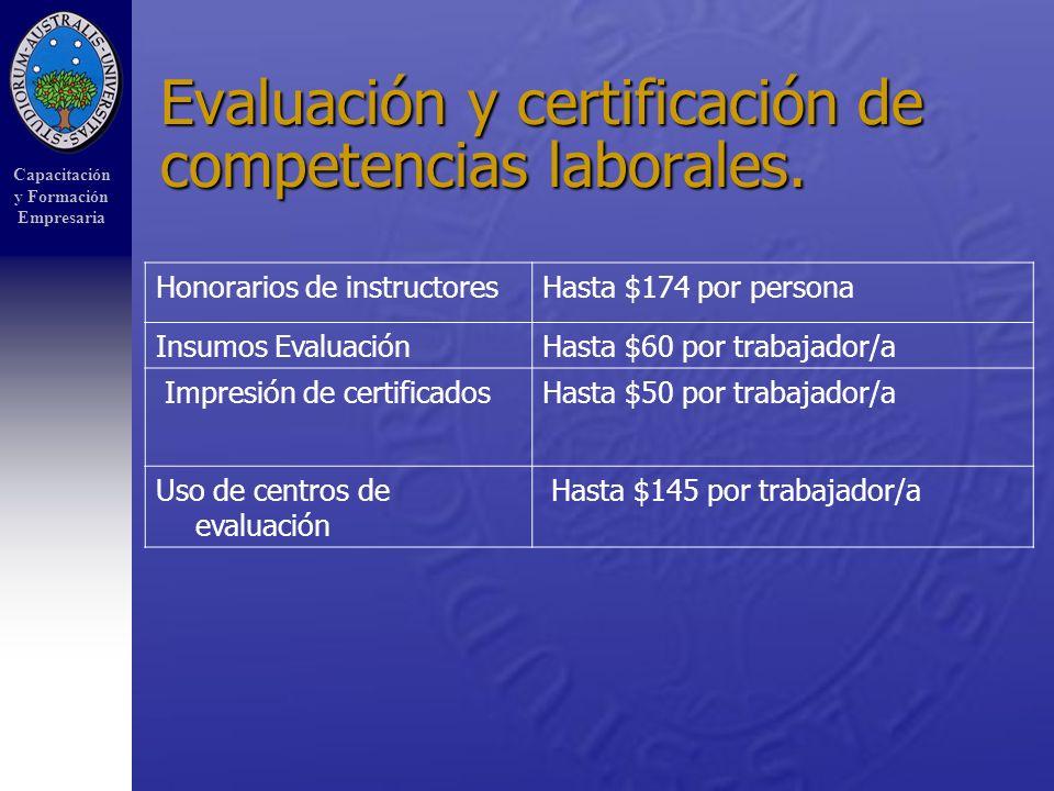 Capacitación y Formación Empresaria Prácticas de entrenamiento para el trabajo para desocupados Honorarios InstructoresHasta $145 por trabajador/a Honoranos de tutores y facilitadores del aprendizaje Hasta $ 60 por hora relo Insumos y mat.