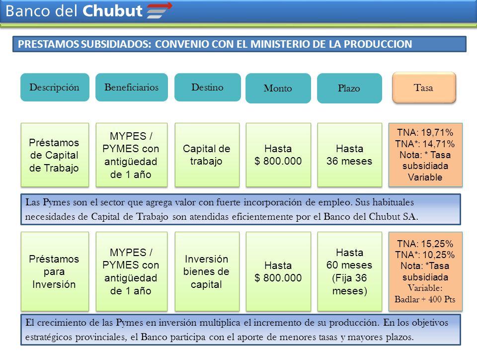 Destino Plazo Capital de trabajo PRESTAMOS SUBSIDIADOS: CONVENIO CON EL MINISTERIO DE LA PRODUCCION Tasa Las Pymes son el sector que agrega valor con
