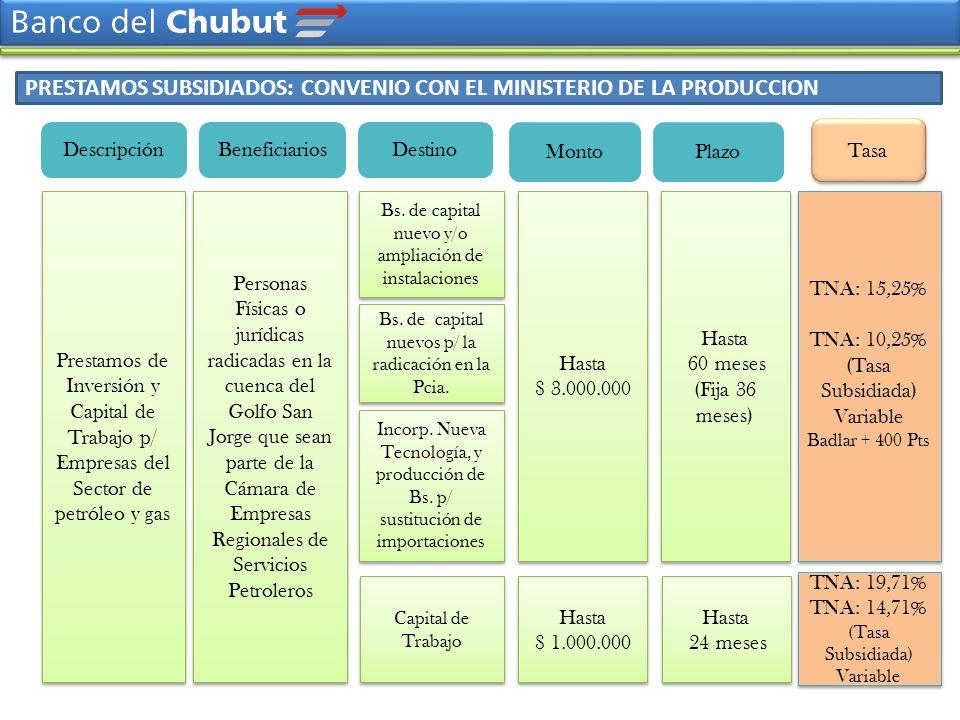 PRESTAMOS PARA LA INVERSION (Com A-5449 BCRA) El Banco del Chubut SA ha asignado una cartera de $ 30.000.000 para el programa SUSTENTA, dentro de los lineamientos de la Com A-5449 BCRA (vencimiento 31/12/2013).