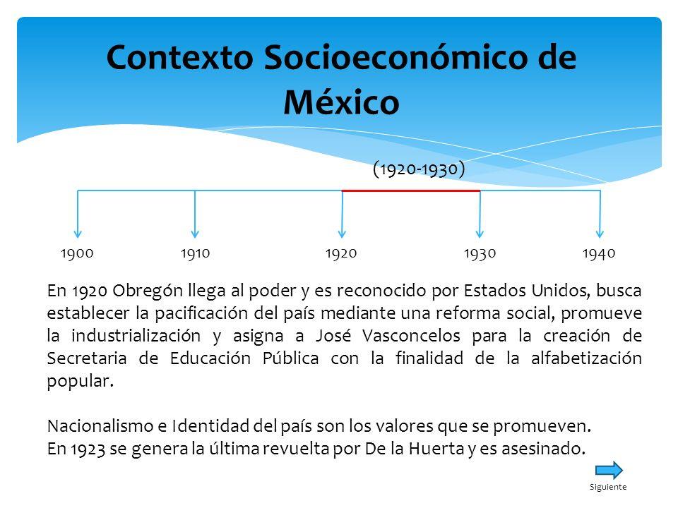 Contexto Socioeconómico de México 19001940191019301920 (1920-1930) En 1924 Calles llega al poder con apoyo de Obregón, busca la institucionalización del ejercito, crea el Partido Nacional Revolucionario (PNR) y se promulgó la Ley de irrigación y se efectuaron importantes obras en el norte de la república donde la producción agrícola creció cinco veces más que en la época porfiriana, mientras que en el sur se notaba un considerable atraso.
