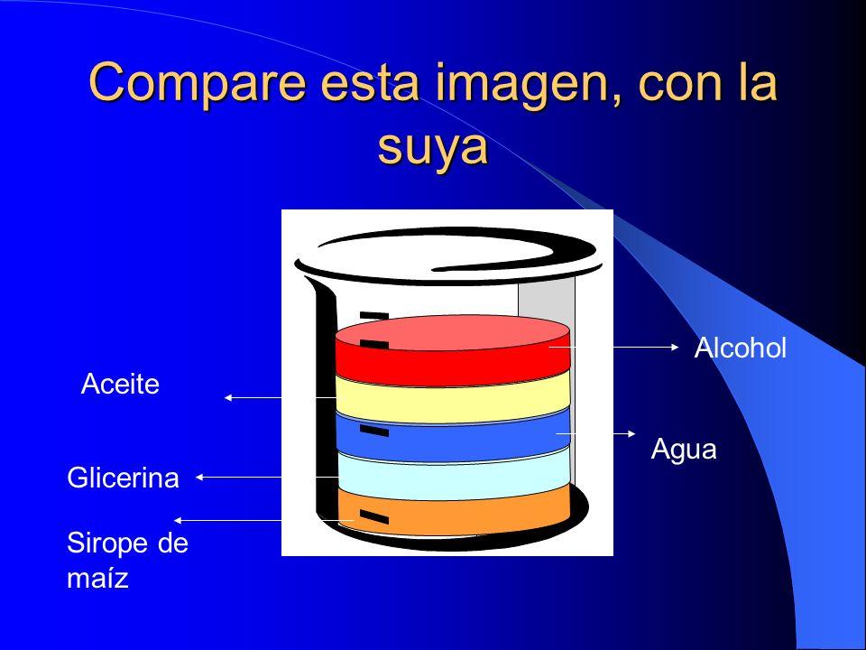Compare esta imagen, con la suya Sirope de maíz Glicerina Agua Aceite Alcohol