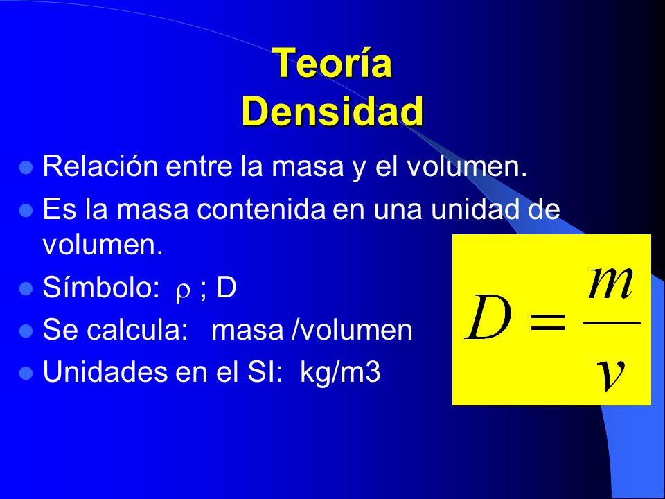 Teoría Densidad Relación entre la masa y el volumen. Es la masa contenida en una unidad de volumen. Símbolo: ; D Se calcula: masa /volumen Unidades en