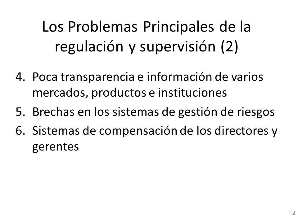 Los Problemas Principales de la regulación y supervisión (2) 4.Poca transparencia e información de varios mercados, productos e instituciones 5.Brecha