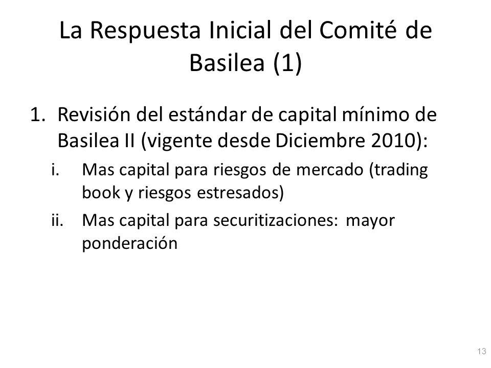 La Respuesta Inicial del Comité de Basilea (1) 1.Revisión del estándar de capital mínimo de Basilea II (vigente desde Diciembre 2010): i.Mas capital p