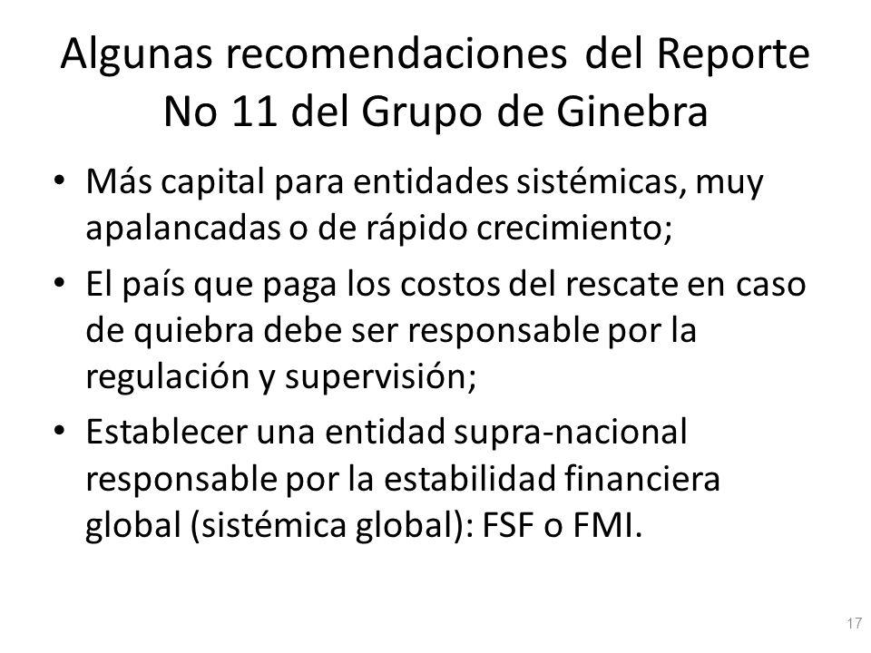 Algunas recomendaciones del Reporte No 11 del Grupo de Ginebra Más capital para entidades sistémicas, muy apalancadas o de rápido crecimiento; El país