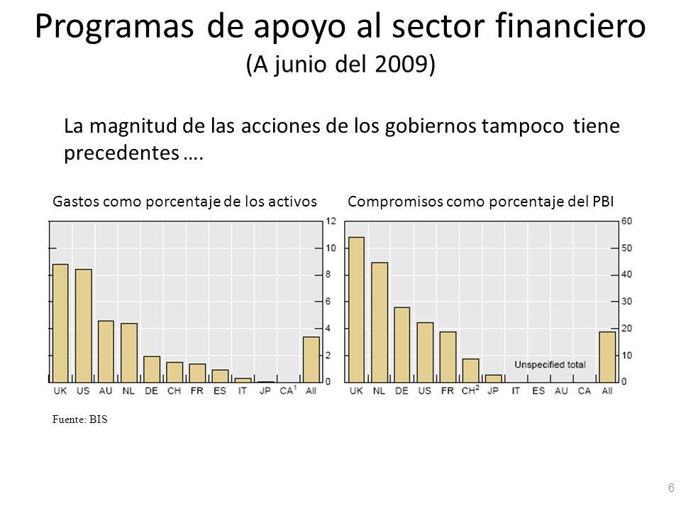 Programas de apoyo al sector financiero (A junio del 2009) 6 Gastos como porcentaje de los activosCompromisos como porcentaje del PBI Fuente: BIS La m
