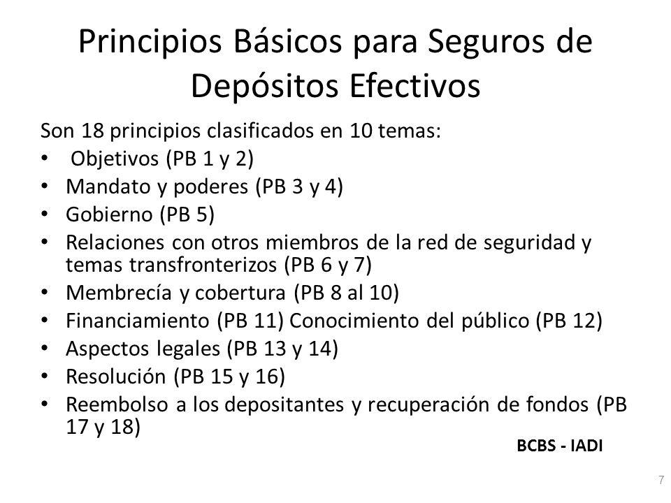 Principios Básicos para Seguros de Depósitos Efectivos Son 18 principios clasificados en 10 temas: Objetivos (PB 1 y 2) Mandato y poderes (PB 3 y 4) G