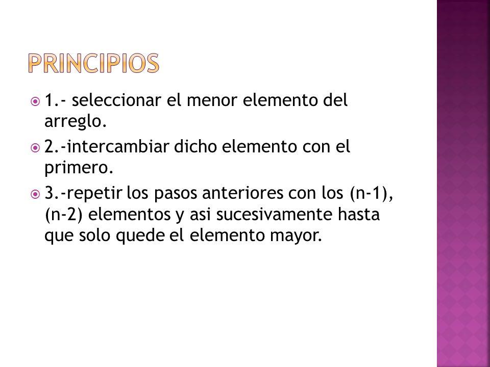 1.- seleccionar el menor elemento del arreglo. 2.-intercambiar dicho elemento con el primero. 3.-repetir los pasos anteriores con los (n-1), (n-2) ele