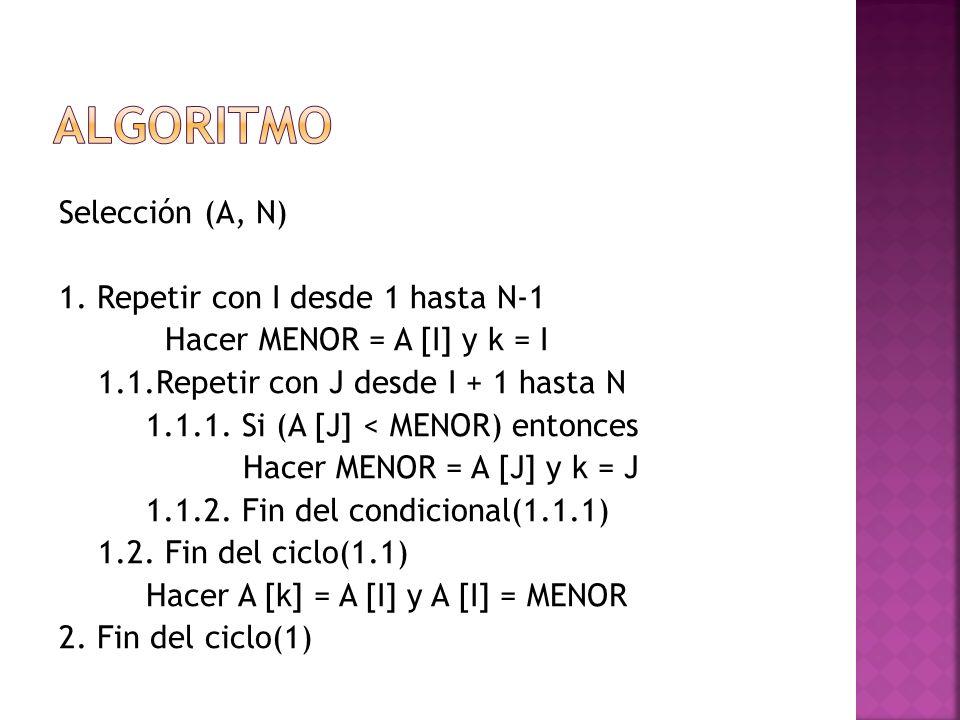 Selección (A, N) 1. Repetir con I desde 1 hasta N-1 Hacer MENOR = A [I] y k = I 1.1.Repetir con J desde I + 1 hasta N 1.1.1. Si (A [J] < MENOR) entonc