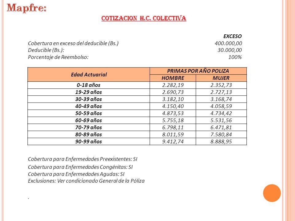 COTIZACION H.C. COLECTIVA EXCESO Cobertura en exceso del deducible (Bs.)400.000,00 Deducible (Bs.):30.000,00 Porcentaje de Reembolso:100% Edad Actuari