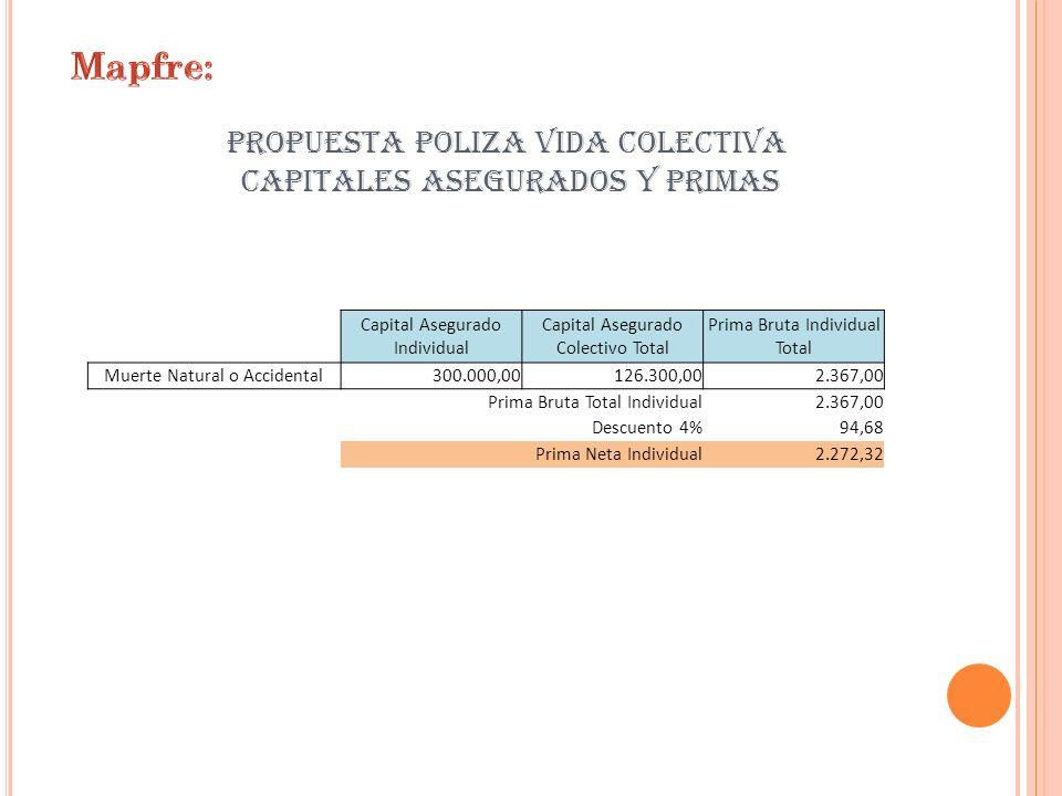 PROPUESTA POLIZA VIDA COLECTIVA CAPITALES ASEGURADOS Y PRIMAS Capital Asegurado Individual Capital Asegurado Colectivo Total Prima Bruta Individual To