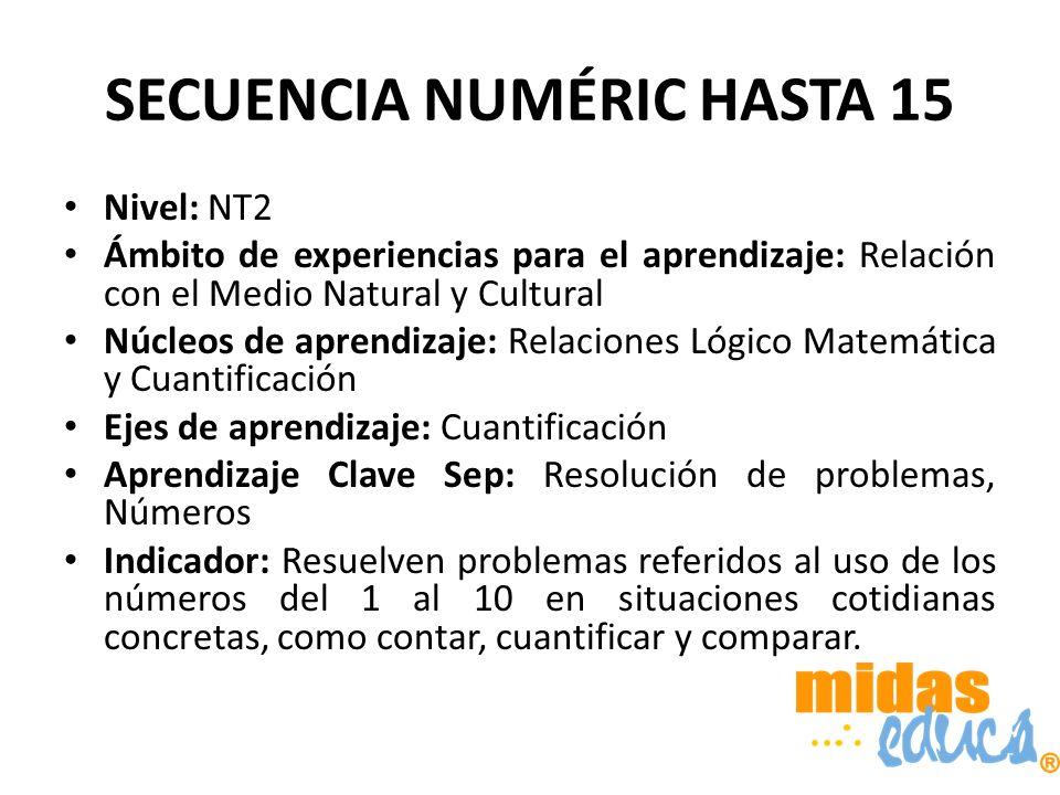 SECUENCIA NUMÉRIC HASTA 15 Nivel: NT2 Ámbito de experiencias para el aprendizaje: Relación con el Medio Natural y Cultural Núcleos de aprendizaje: Relaciones Lógico Matemática y Cuantificación Ejes de aprendizaje: Cuantificación Aprendizaje Clave Sep: Resolución de problemas, Números Indicador: Resuelven problemas referidos al uso de los números del 1 al 10 en situaciones cotidianas concretas, como contar, cuantificar y comparar.