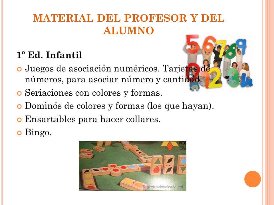 MATERIAL DEL PROFESOR Y DEL ALUMNO 1º Ed. Infantil Juegos de asociación numéricos. Tarjetas de números, para asociar número y cantidad. Seriaciones co