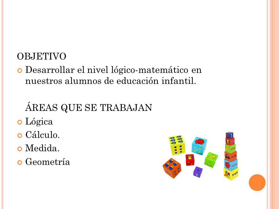 ACTIVIDADES POR CURSOS Ábaco Calendario Asamblea / lista