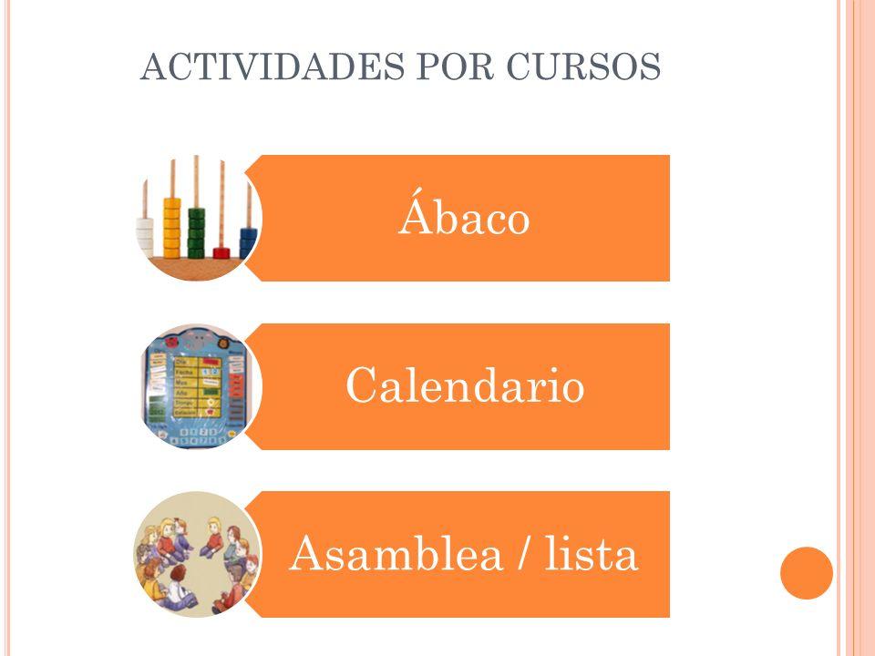 BIBLIOGRAFÍA Actividades Matemáticas.Cristina Lahora.
