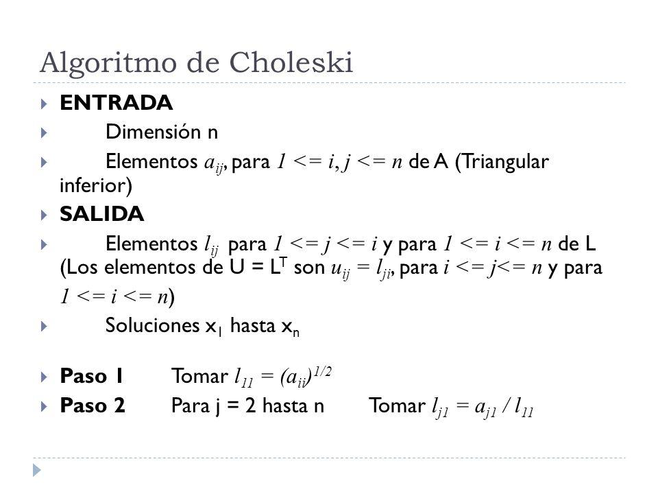 Algoritmo de Choleski ENTRADA Dimensión n Elementos a ij, para 1 <= i, j <= n de A (Triangular inferior) SALIDA Elementos l ij para 1 <= j <= i y para