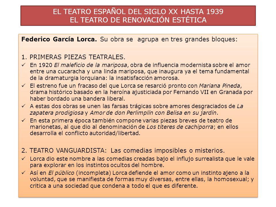 EL TEATRO ESPAÑOL DEL SIGLO XX HASTA 1939 EL TEATRO DE RENOVACIÓN ESTÉTICA Federico García Lorca. Su obra se agrupa en tres grandes bloques: 1. PRIMER