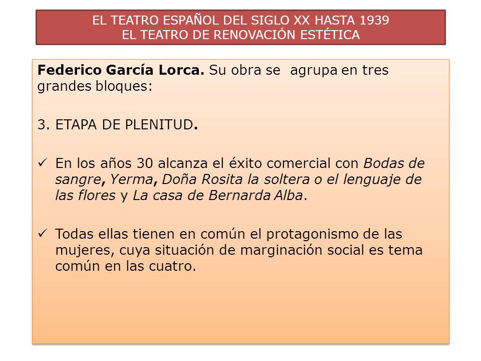 EL TEATRO ESPAÑOL DEL SIGLO XX HASTA 1939 EL TEATRO DE RENOVACIÓN ESTÉTICA Federico García Lorca. Su obra se agrupa en tres grandes bloques: 3. ETAPA