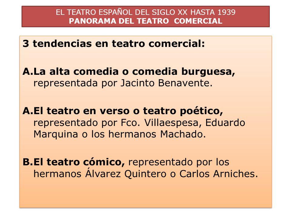 EL TEATRO ESPAÑOL DEL SIGLO XX HASTA 1939 PANORAMA DEL TEATRO COMERCIAL 3 tendencias en teatro comercial: A.La alta comedia o comedia burguesa, repres