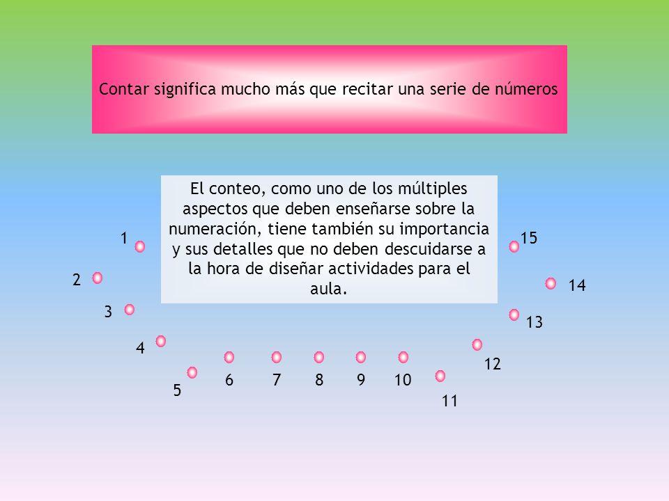 Contar significa mucho más que recitar una serie de números El conteo, como uno de los múltiples aspectos que deben enseñarse sobre la numeración, tie