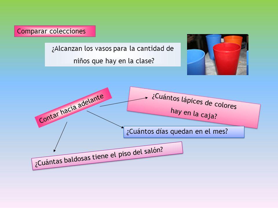 Comparar colecciones ¿Alcanzan los vasos para la cantidad de niños que hay en la clase? Contar hacia adelante ¿Cuántos lápices de colores hay en la ca