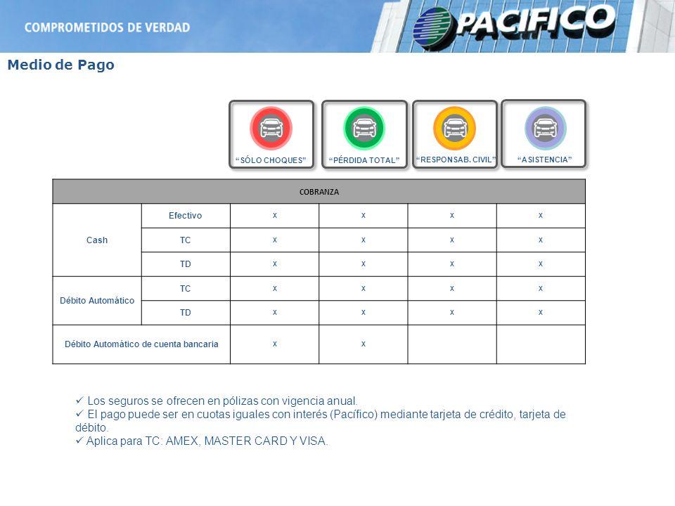 Talleres Lima Talleres Exclusivos – plan Sólo Choques AUTO AL DÍA S.A.C.