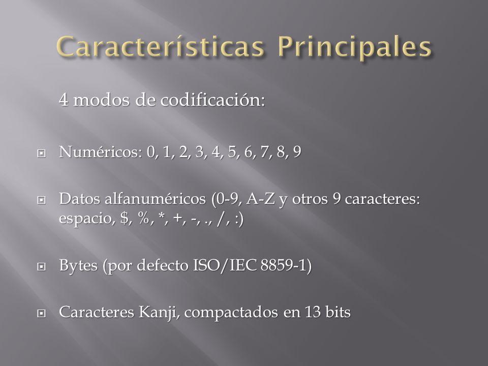 4 modos de codificación: Numéricos: 0, 1, 2, 3, 4, 5, 6, 7, 8, 9 Numéricos: 0, 1, 2, 3, 4, 5, 6, 7, 8, 9 Datos alfanuméricos (0-9, A-Z y otros 9 carac
