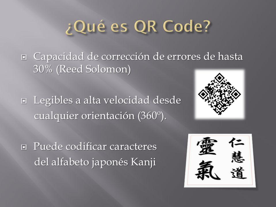 Capacidad de corrección de errores de hasta 30% (Reed Solomon) Capacidad de corrección de errores de hasta 30% (Reed Solomon) Legibles a alta velocida