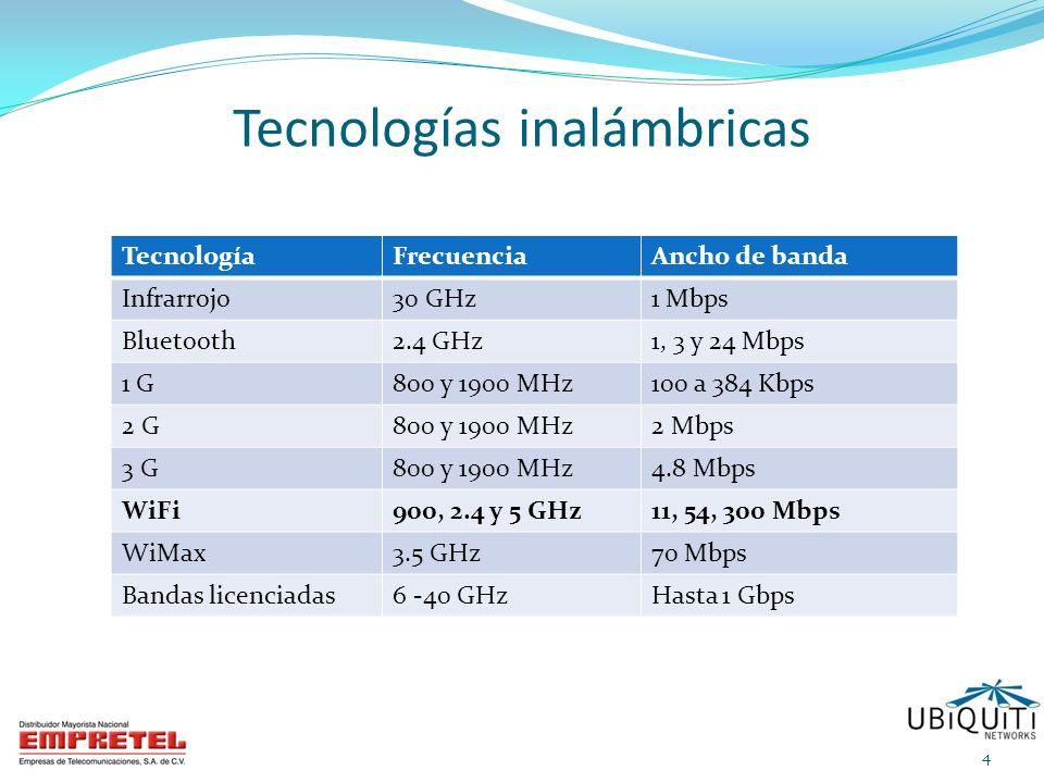 Tecnologías inalámbricas TecnologíaFrecuenciaAncho de banda Infrarrojo30 GHz1 Mbps Bluetooth2.4 GHz1, 3 y 24 Mbps 1 G800 y 1900 MHz100 a 384 Kbps 2 G8