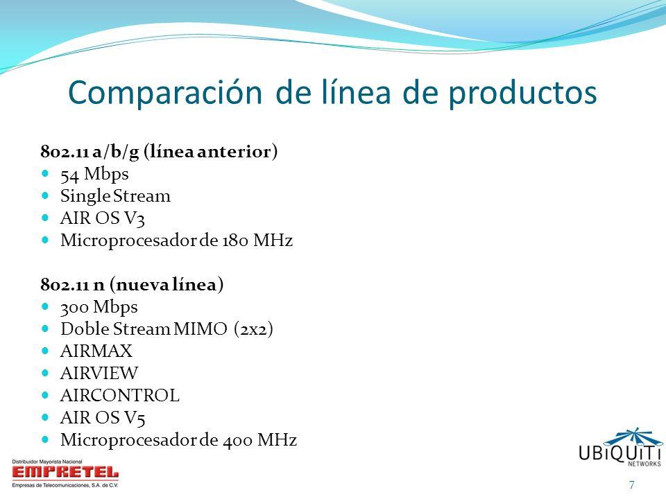 Comparación de línea de productos 802.11 a/b/g (línea anterior) 54 Mbps Single Stream AIR OS V3 Microprocesador de 180 MHz 802.11 n (nueva línea) 300