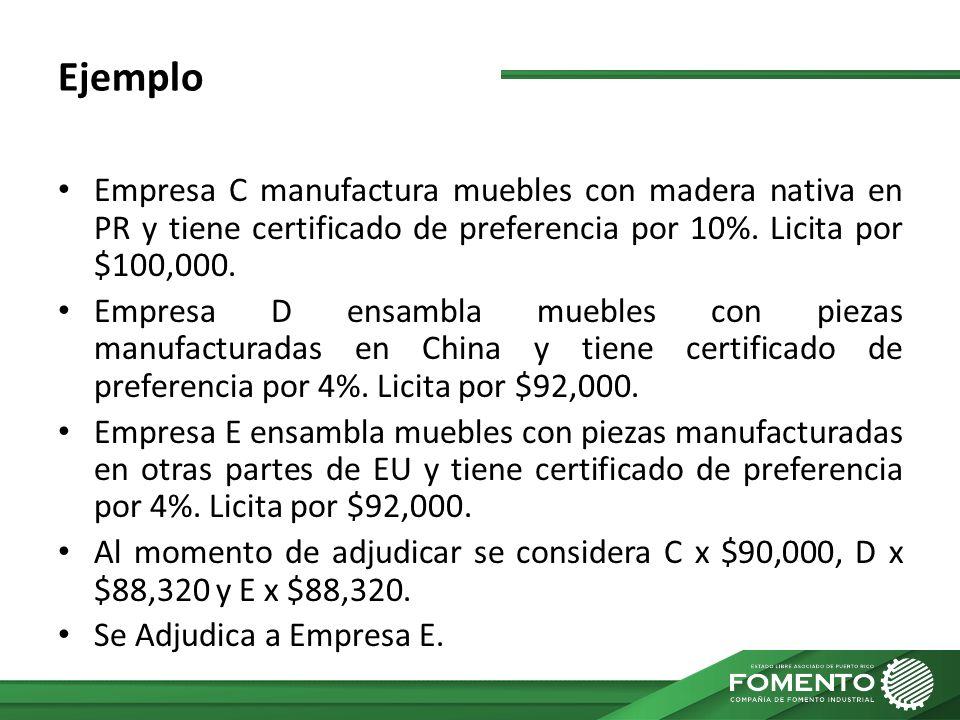 Ejemplo Empresa C manufactura muebles con madera nativa en PR y tiene certificado de preferencia por 10%. Licita por $100,000. Empresa D ensambla mueb
