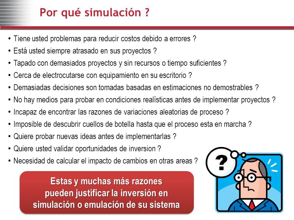 Simular o No Simular, esa es la cuestión… Simulo ?No Simulo .