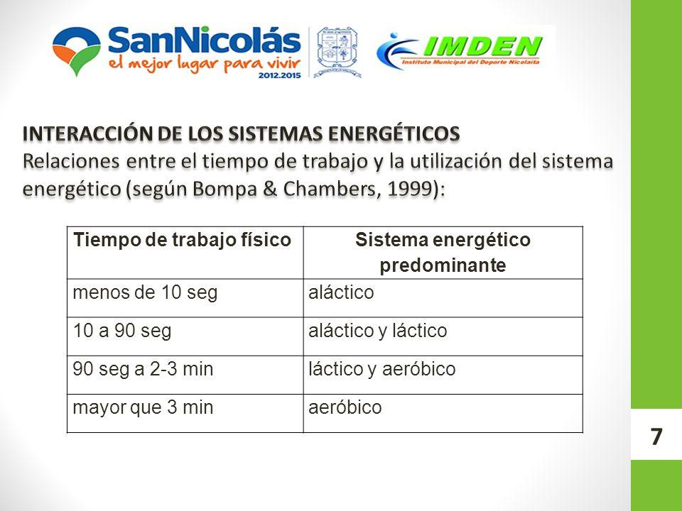 7 Tiempo de trabajo físico Sistema energético predominante menos de 10 segaláctico 10 a 90 segaláctico y láctico 90 seg a 2-3 minláctico y aeróbico mayor que 3 minaeróbico