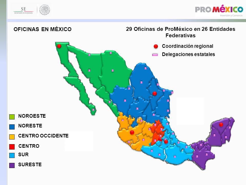 OFICINAS EN MÉXICO 29 Oficinas de ProMéxico en 26 Entidades Federativas Coordinación regional Delegaciones estatales SURESTE SUR CENTRO NOROESTE NORES