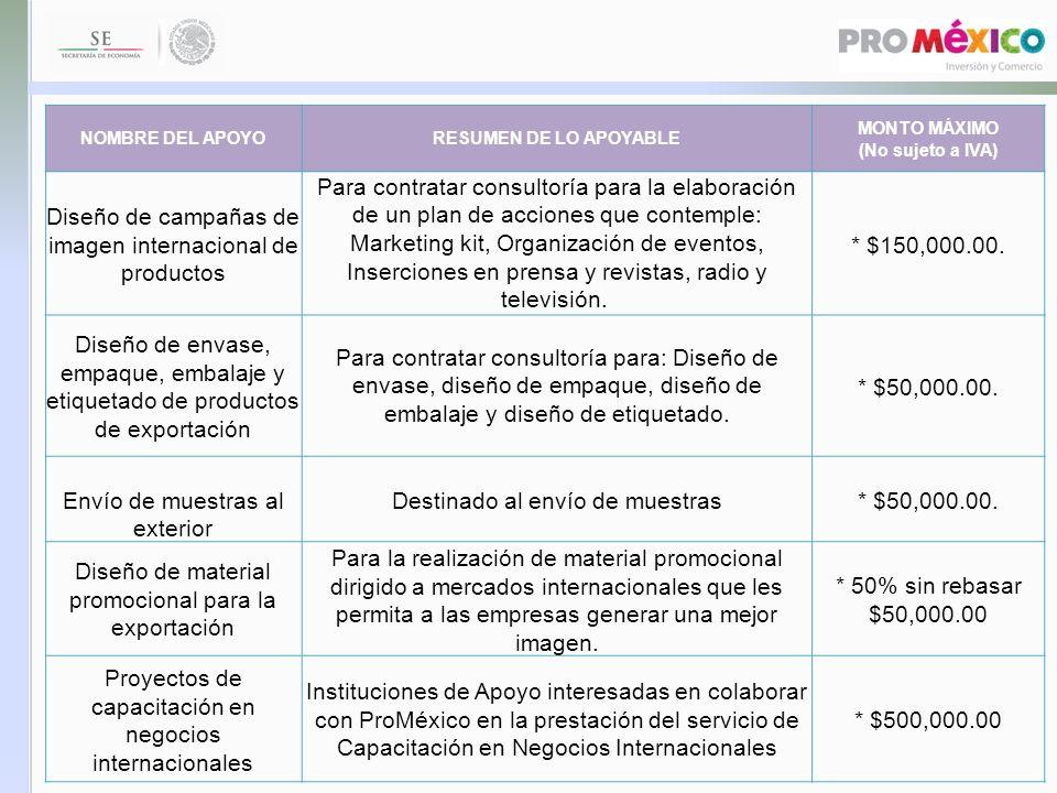 NOMBRE DEL APOYORESUMEN DE LO APOYABLE MONTO MÁXIMO (No sujeto a IVA) Diseño de campañas de imagen internacional de productos Para contratar consultor