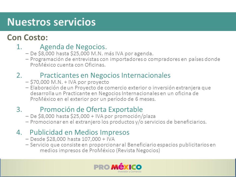 Con Costo: Nuestros servicios 1.Agenda de Negocios. –De $8,000 hasta $25,000 M.N. más IVA por agenda. –Programación de entrevistas con importadores o