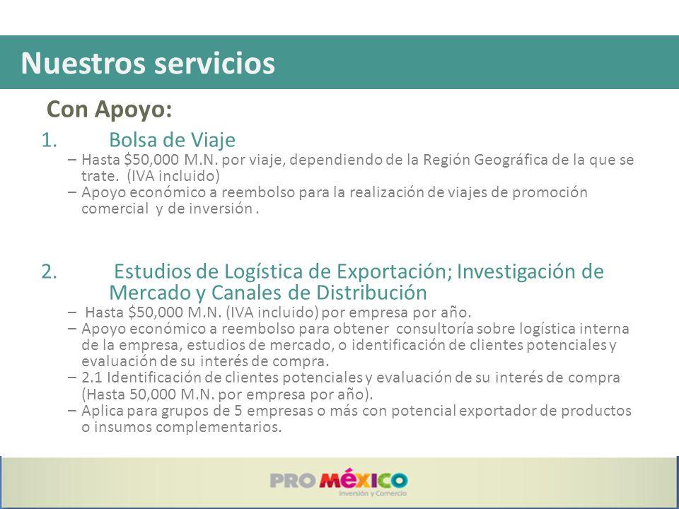 Nuestros servicios 1.Bolsa de Viaje –Hasta $50,000 M.N. por viaje, dependiendo de la Región Geográfica de la que se trate. (IVA incluido) –Apoyo econó