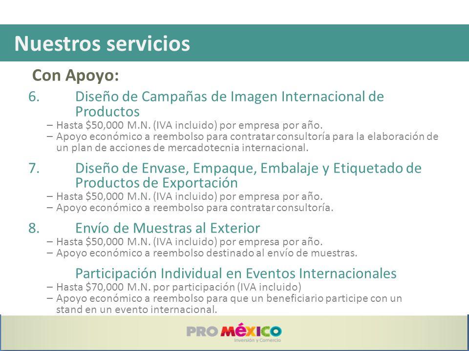 Nuestros servicios 6.Diseño de Campañas de Imagen Internacional de Productos –Hasta $50,000 M.N. (IVA incluido) por empresa por año. –Apoyo económico