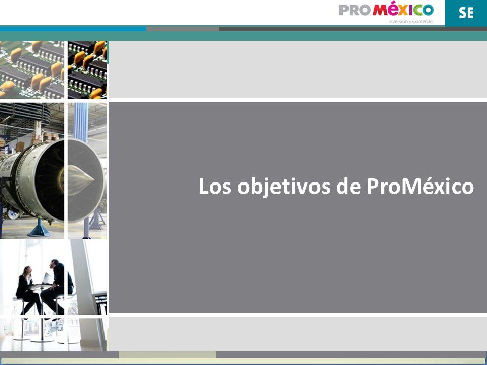 La Misión de ProMéxico Objetivos ProMéxico Promoción de Inversiones Promoción de Exportaciones Internaciona- lización de empresas Mexicanas Promover la internacionalización de la economía mexicana 3