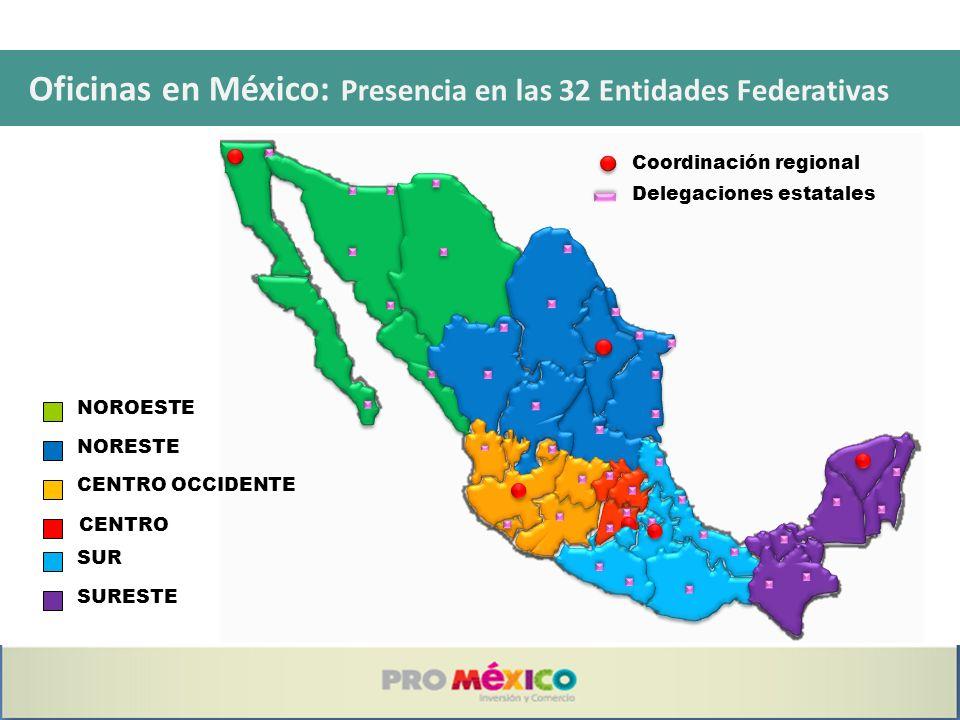 SURESTE SUR CENTRO NOROESTE NORESTE CENTRO OCCIDENTE Coordinación regional Delegaciones estatales Oficinas en México: Presencia en las 32 Entidades Federativas