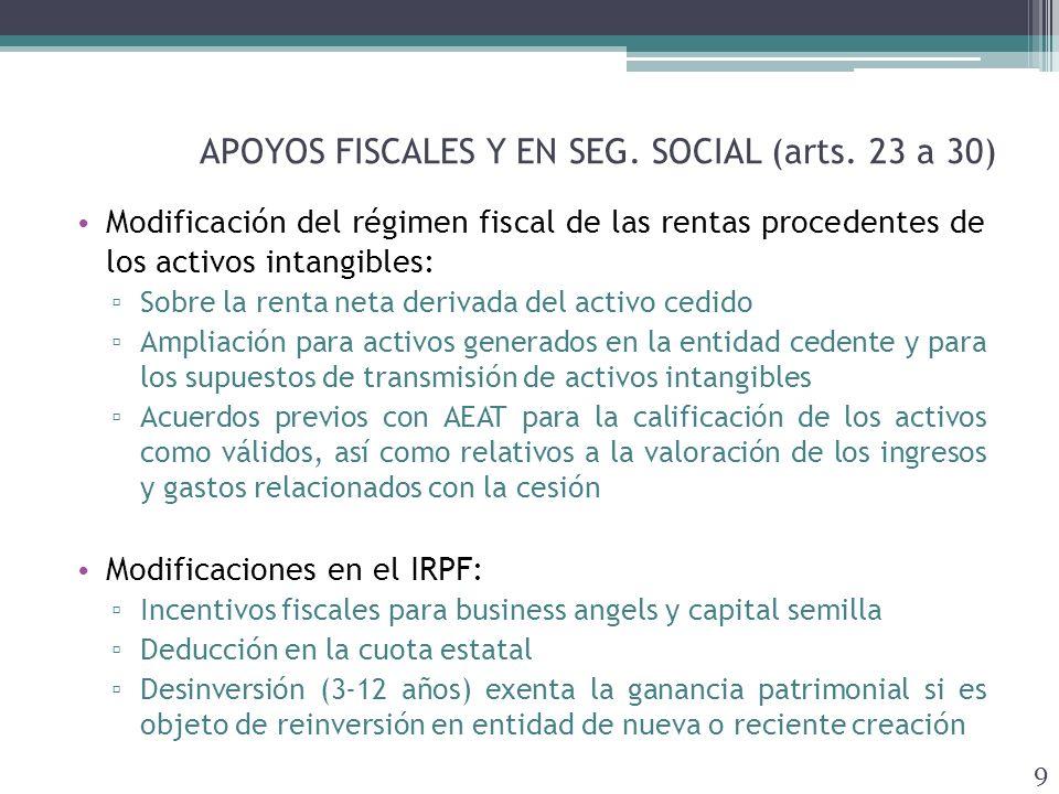 APOYOS FISCALES Y EN SEG.SOCIAL (arts.