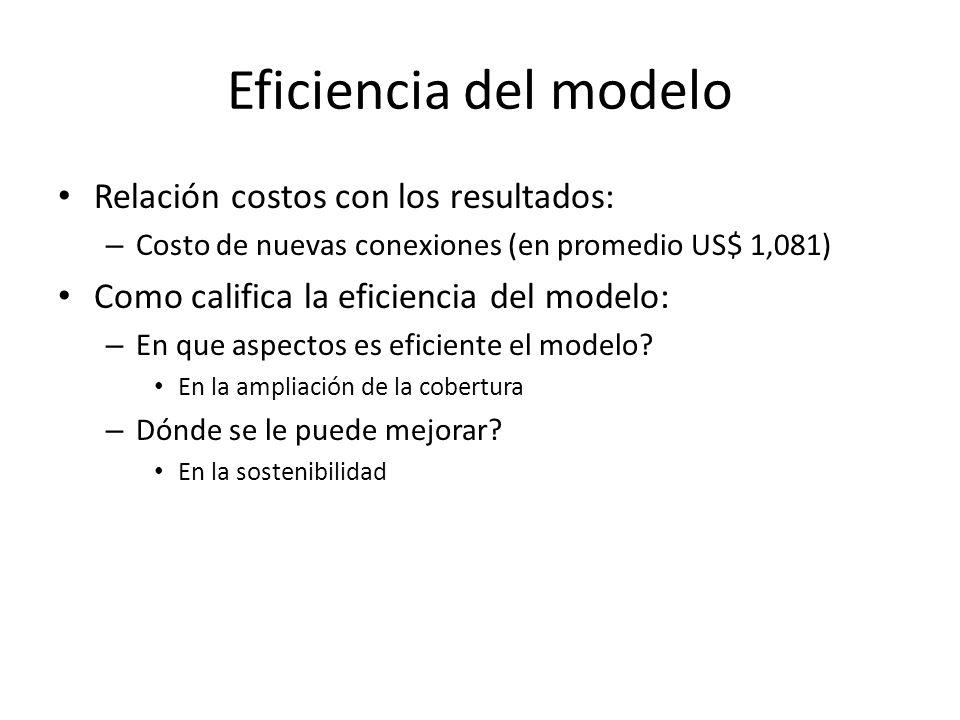 Eficiencia del modelo Relación costos con los resultados: – Costo de nuevas conexiones (en promedio US$ 1,081) Como califica la eficiencia del modelo: – En que aspectos es eficiente el modelo.