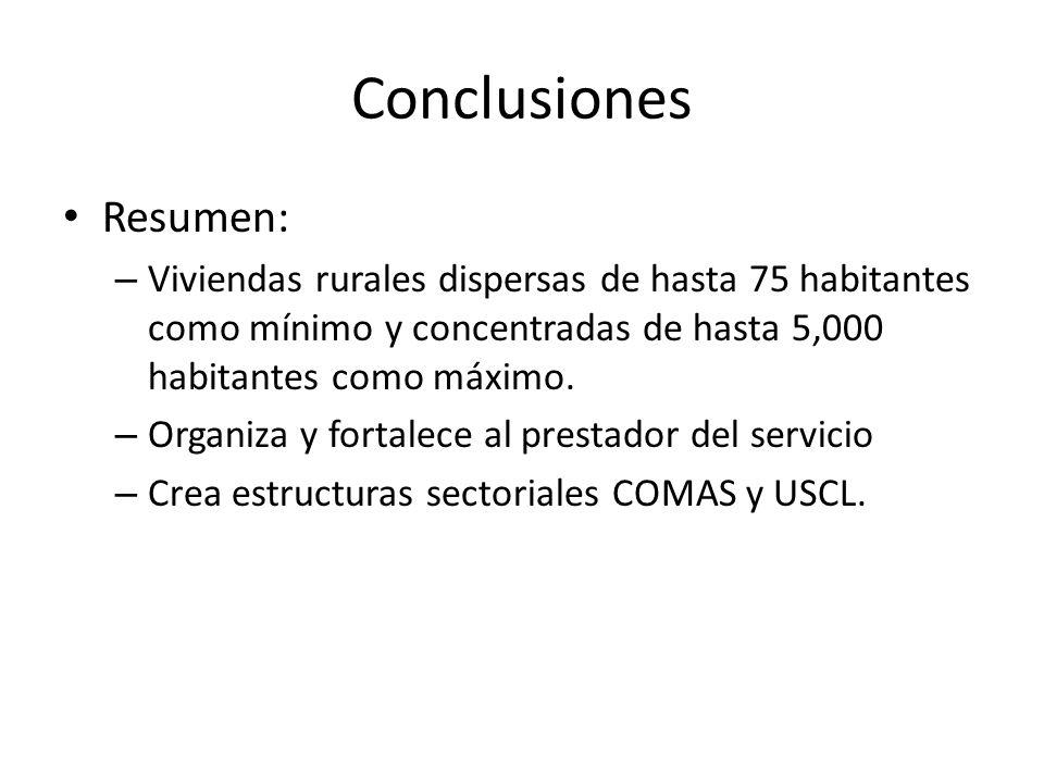 Conclusiones Resumen: – Viviendas rurales dispersas de hasta 75 habitantes como mínimo y concentradas de hasta 5,000 habitantes como máximo.